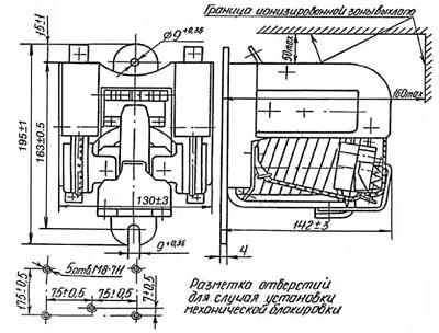 Схема габаритов