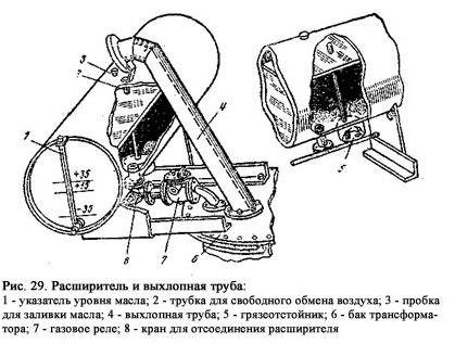 Схема масляного трансформатора